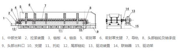轻型(重型)板式给料机