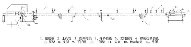 TD75皮带输送机