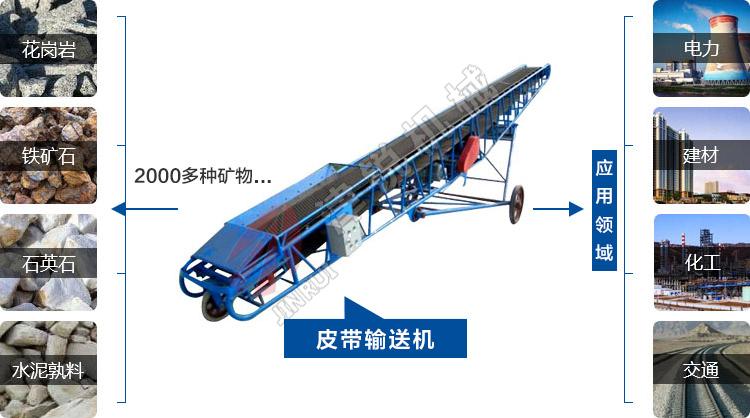 皮带输送机厂家报价及选型核价方式
